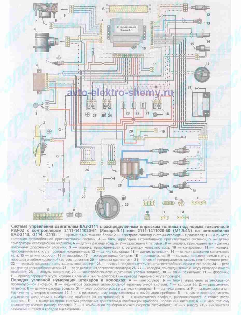 b Система управления /b двигателем ВА3 2111 с.