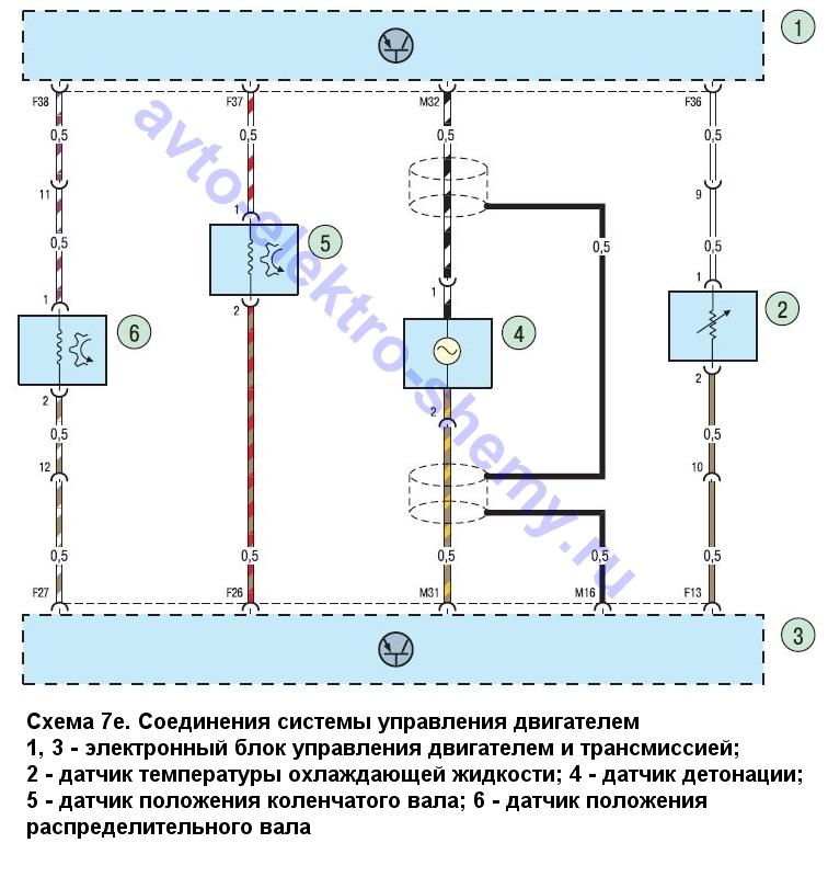 Схема электропроводки форд
