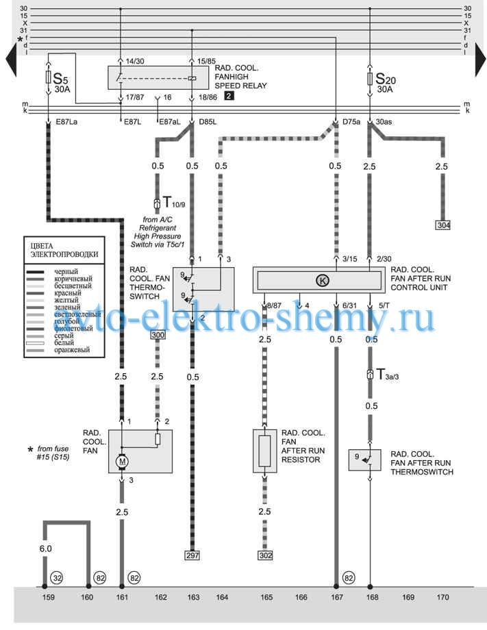 Электросхема Audi 80-90 пример