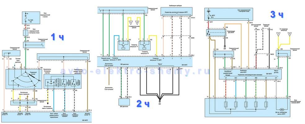 Cхема системы управления АКПП