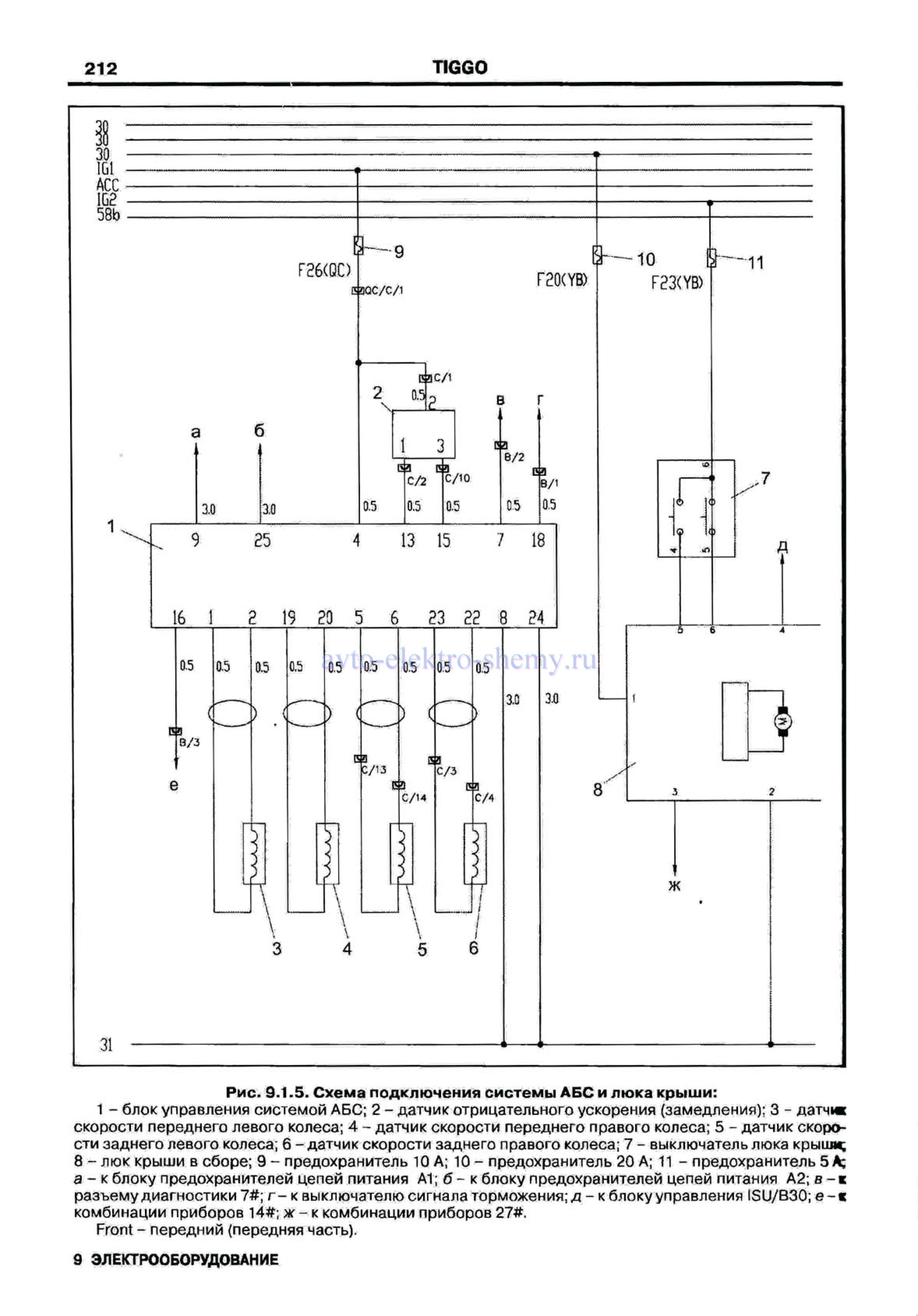 схема подключения электрокорректора фар с 4 провода