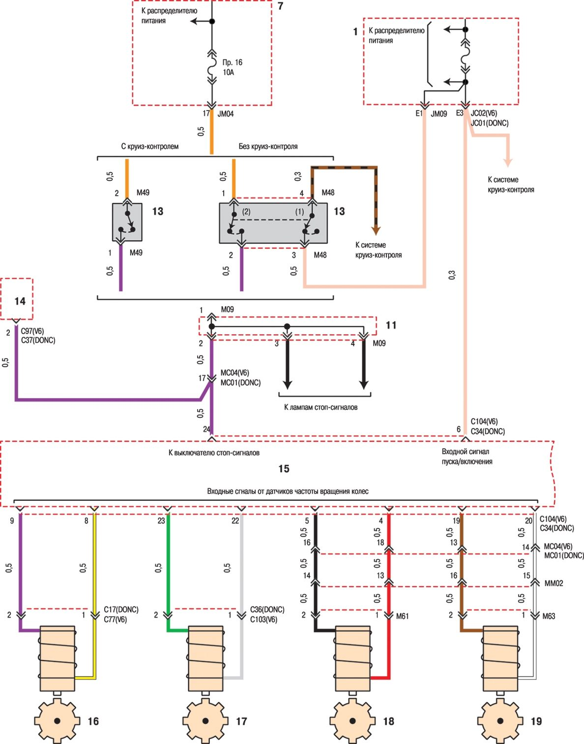 ford mondeo 2 0 вентилятор охлаждение схема