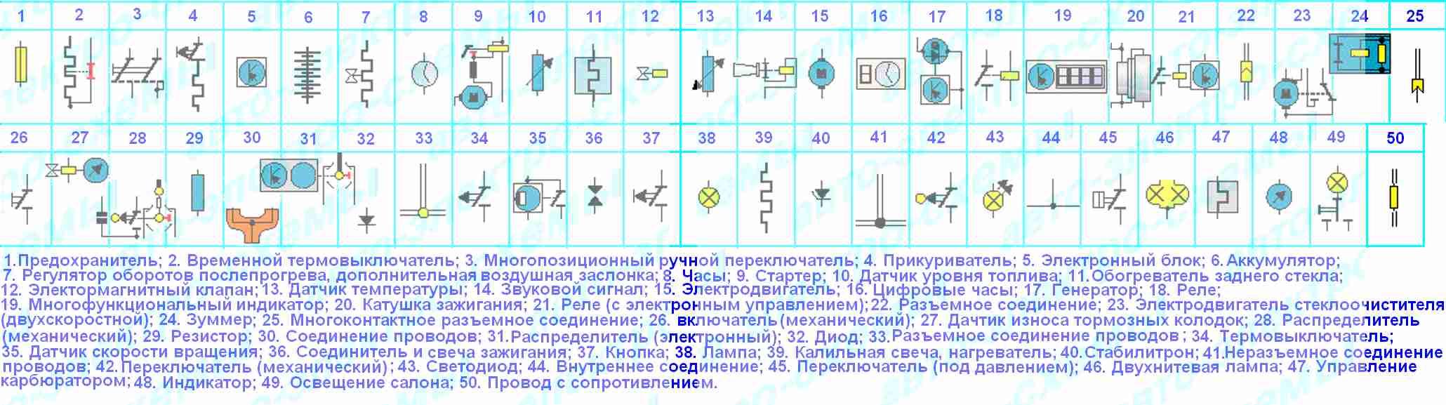 обозначение графических символов