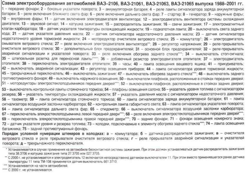 автомобилей ВАЗ-2106_ВАЗ-