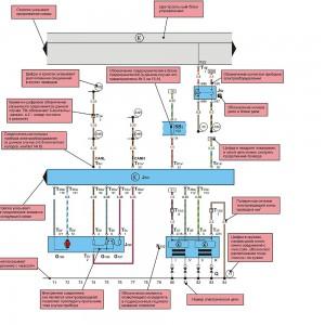 пояснения к схемам и монтажные термины