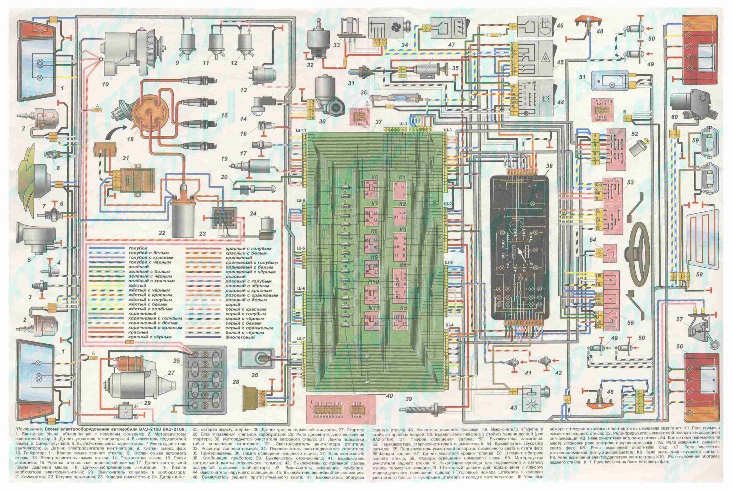 хонда срв 1997 руководство по эксплуатации
