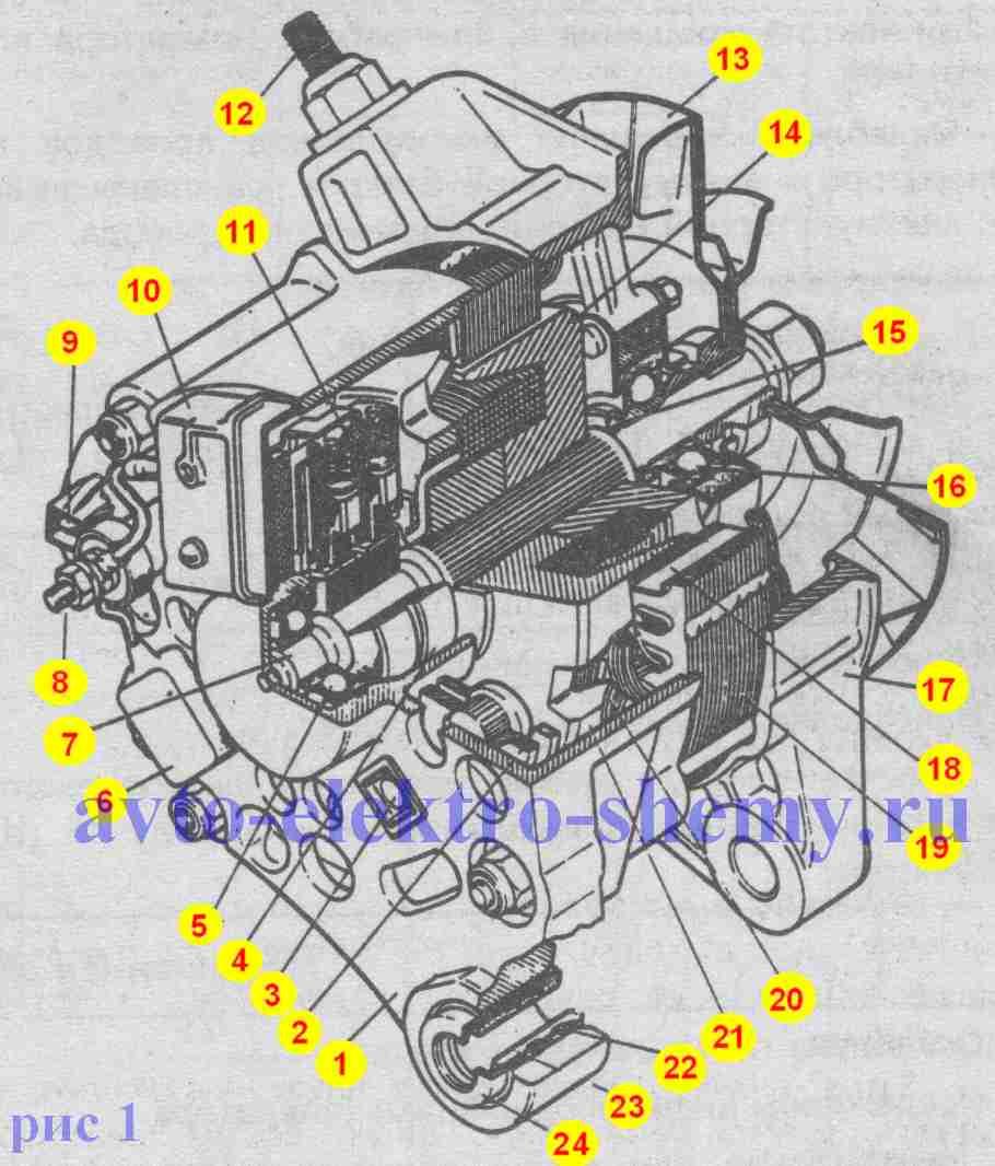 Генератор Г-222 для Москвичей АЗЛК 2141 и 2335
