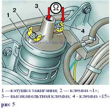 катушка электронного зажигания audi-100 1 - го вида