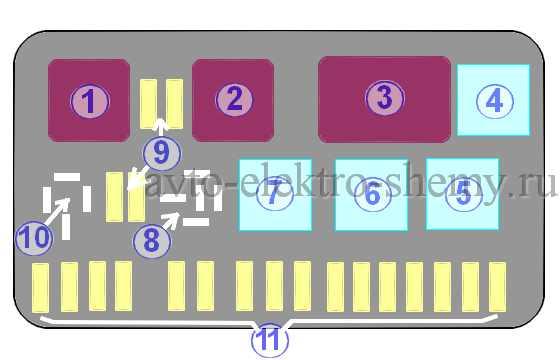 Расположение элементов на панели предохранителей автомобилей ВАЗ 21099 более ранних г.в. (рис А)