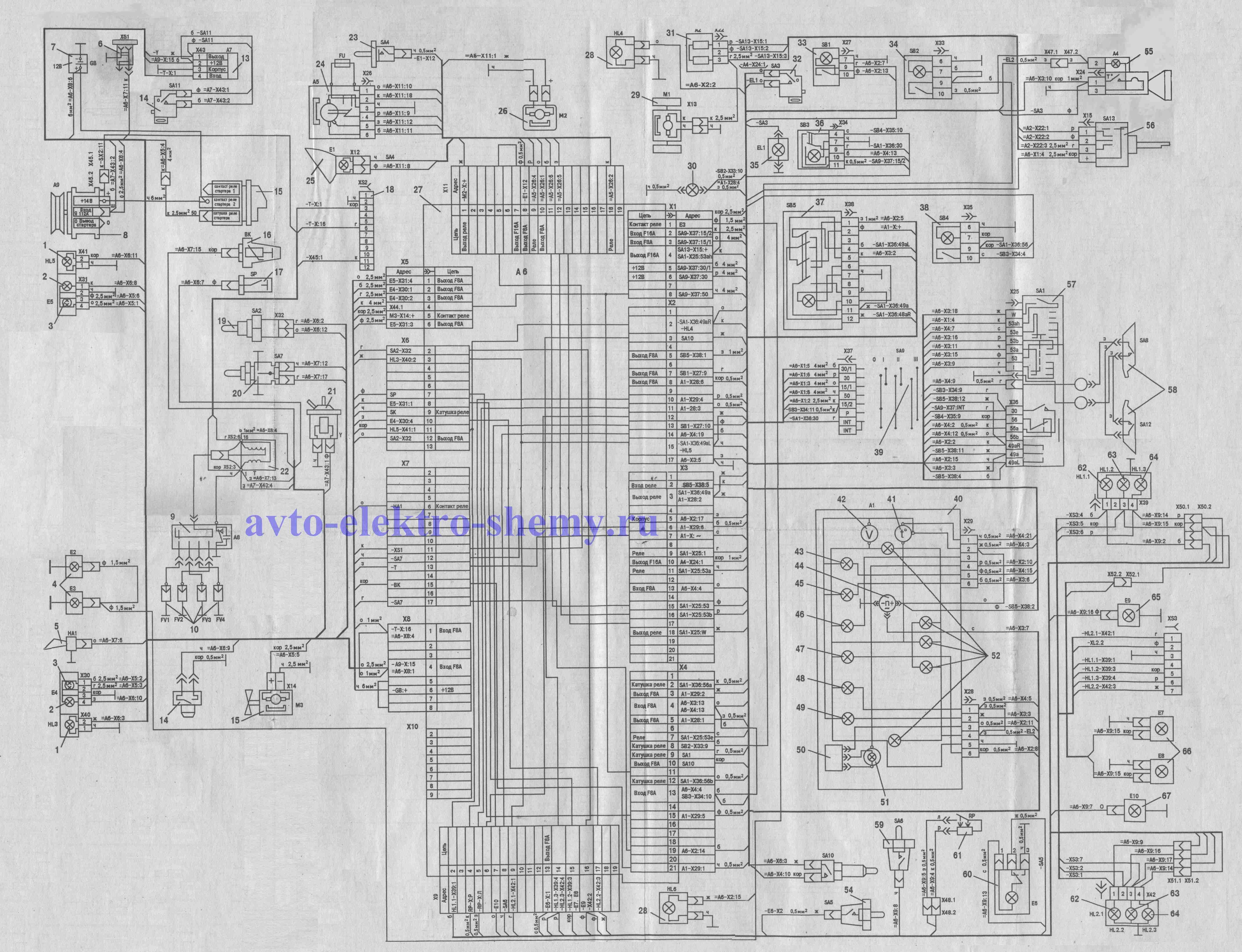 электрическая цветная схема скания 4 серия