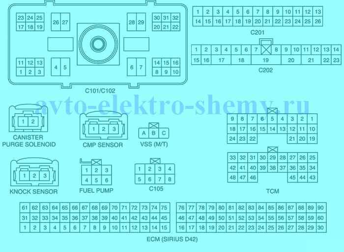 К схеме 1 - условное обозначение  и нахождение номера контакта