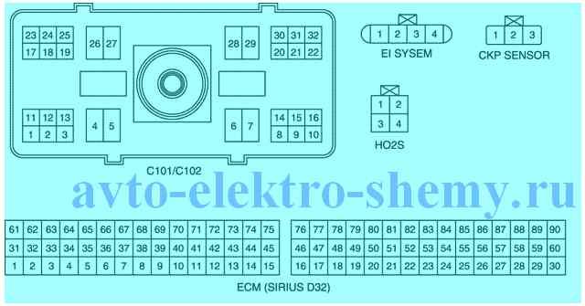 Разъёмы онтроллера электронной системы управления двигателем sirius d32 Daewoo Matiz 2005г.в.