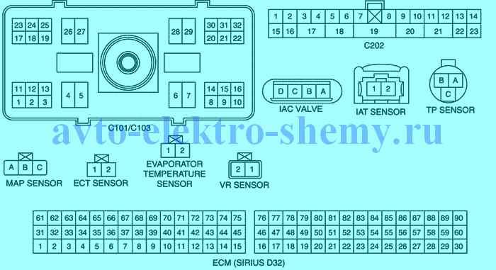 разъёмы цепи регулятора холостого хода и тд Daewoo Matiz 2005г.в.
