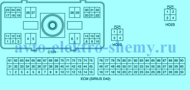 К схеме 4 - условное обозначение и нахождение номера контакта