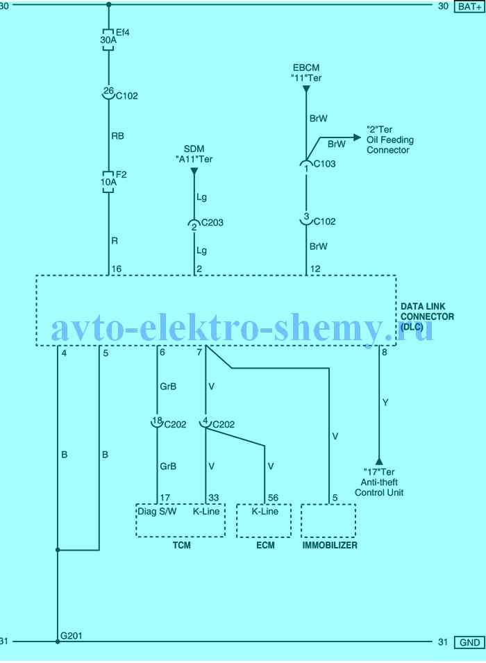разъем колодки диагностики Daewoo Matiz 2005г.в.