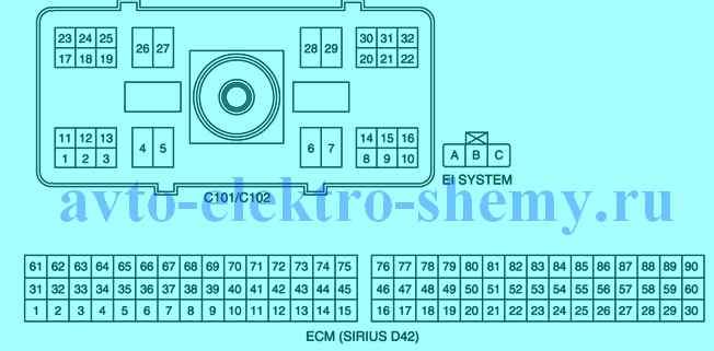 К схеме 5 - условное обозначение и нахождение номера контакта