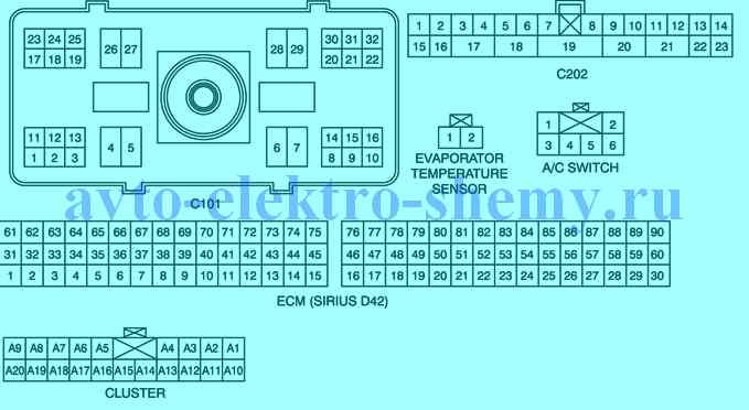 К схеме 8 - условное обозначение и нахождение номера контакта