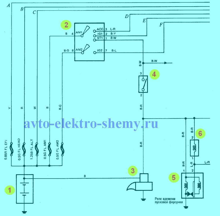 Система пуска двигателя ам 1988-90 гг
