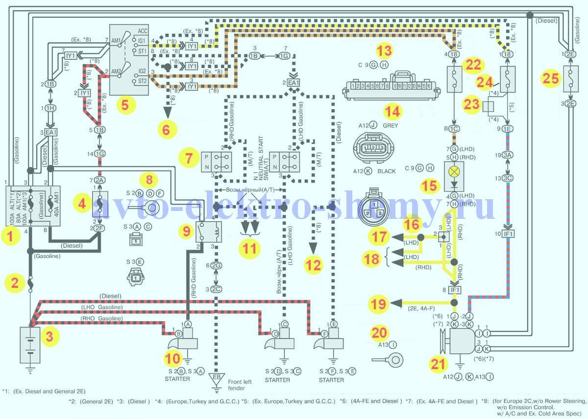 схема зарядки аккумулятора тойота