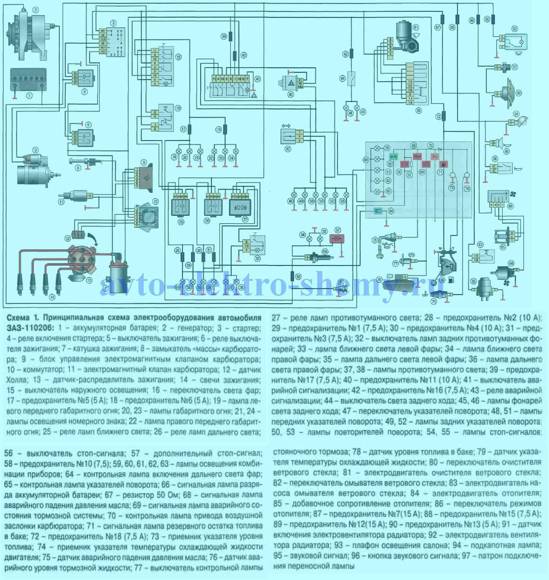 www.автоэлектро схема газель инжектор диогностика