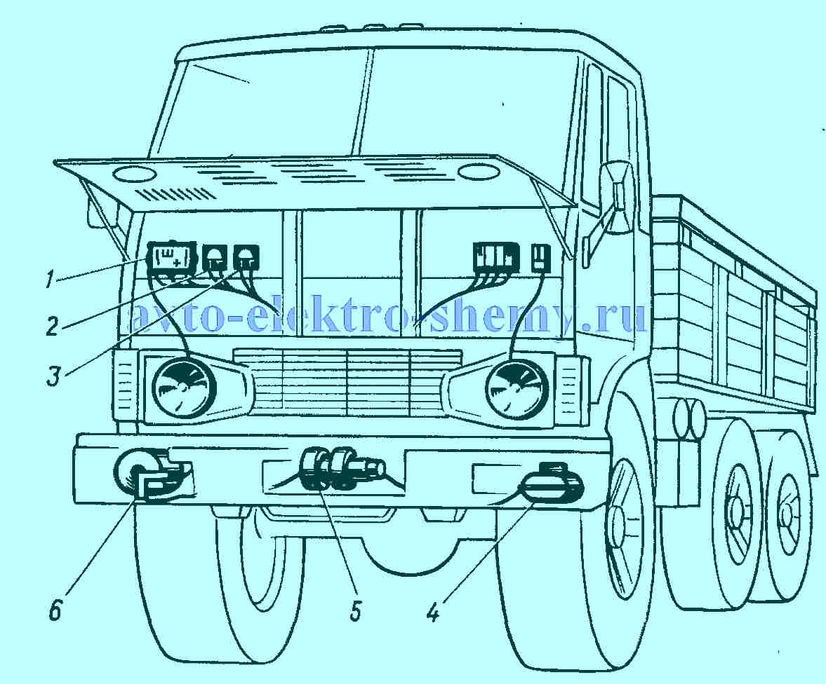 Рис.1. Расположение приборов на передней части кабины КАМАЗа