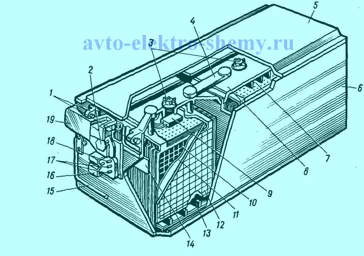 Рис.1 - Строение аккумуляторной батареи на Камазах - 6СТ190ТРН