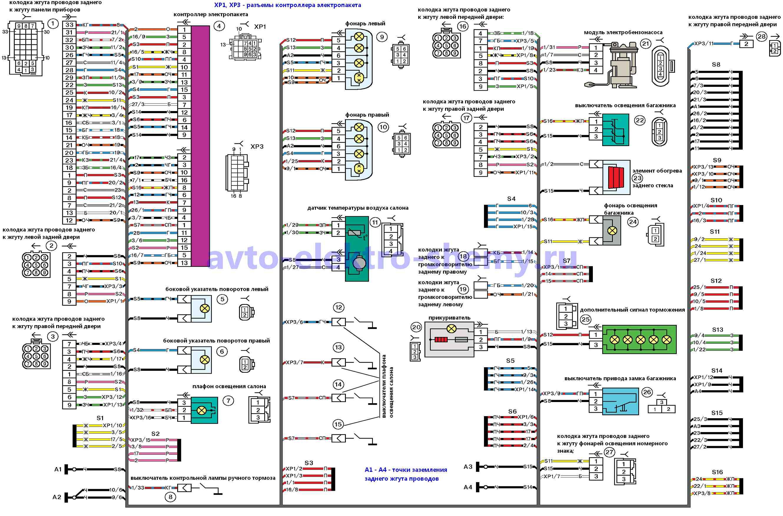 Схема электрических соединений жгута проводов заднего автомобиля Приора.