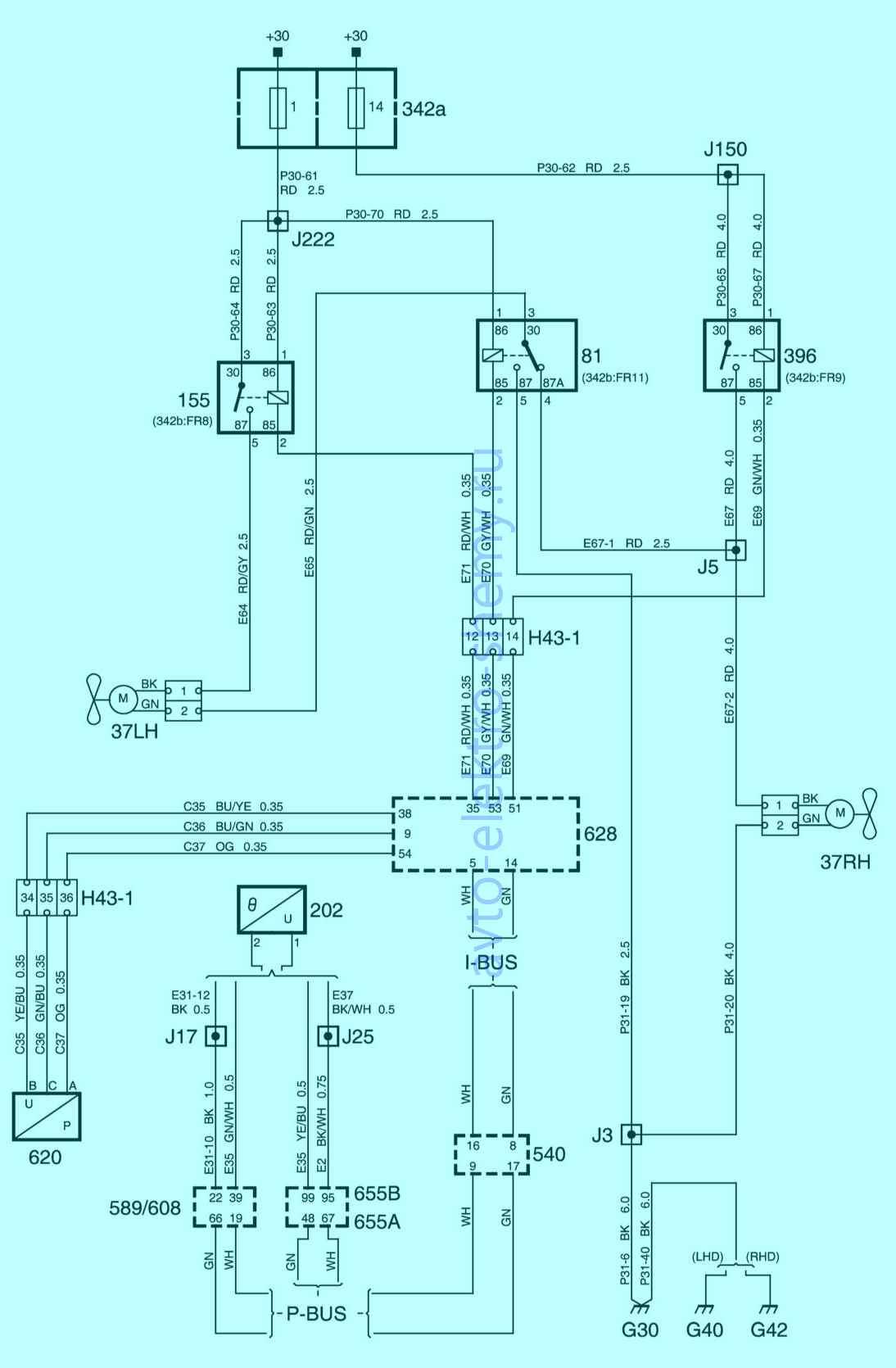 Вентиляторы радиатора Saab 9-5 с 1997 г.в. схема